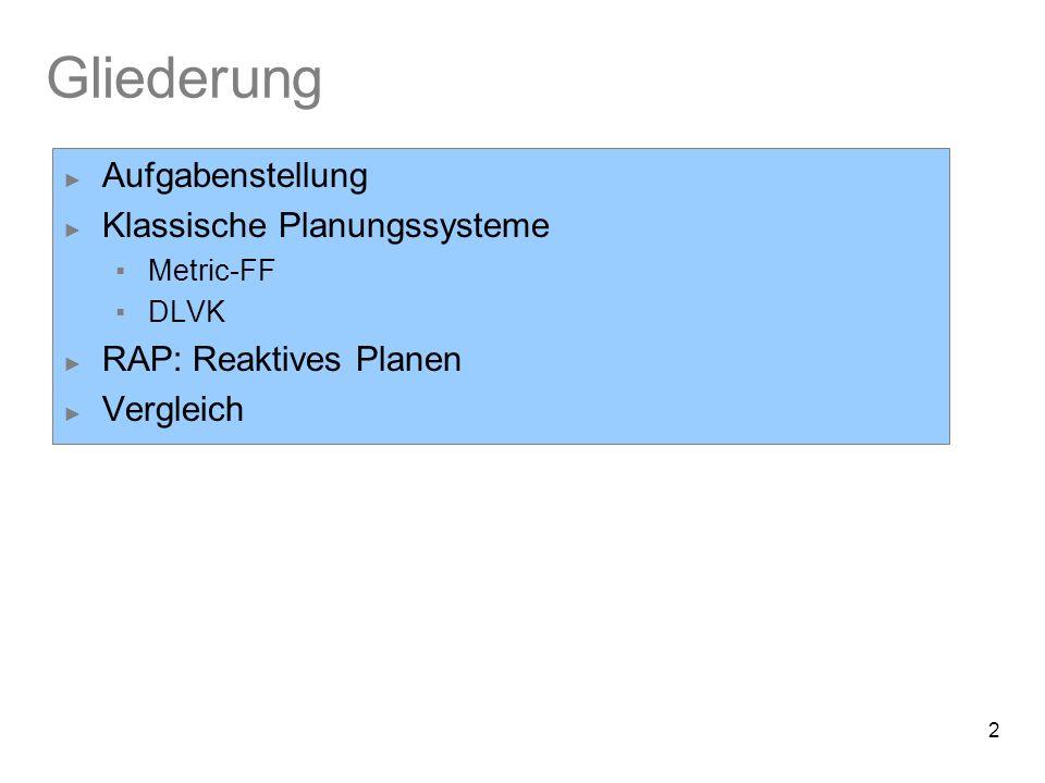 2 Gliederung Aufgabenstellung Klassische Planungssysteme Metric-FF DLVK RAP: Reaktives Planen Vergleich