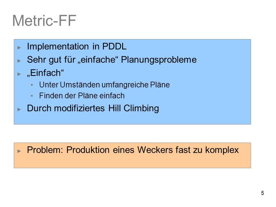 5 Metric-FF Implementation in PDDL Sehr gut für einfache Planungsprobleme Einfach Unter Umständen umfangreiche Pläne Finden der Pläne einfach Durch modifiziertes Hill Climbing Problem: Produktion eines Weckers fast zu komplex