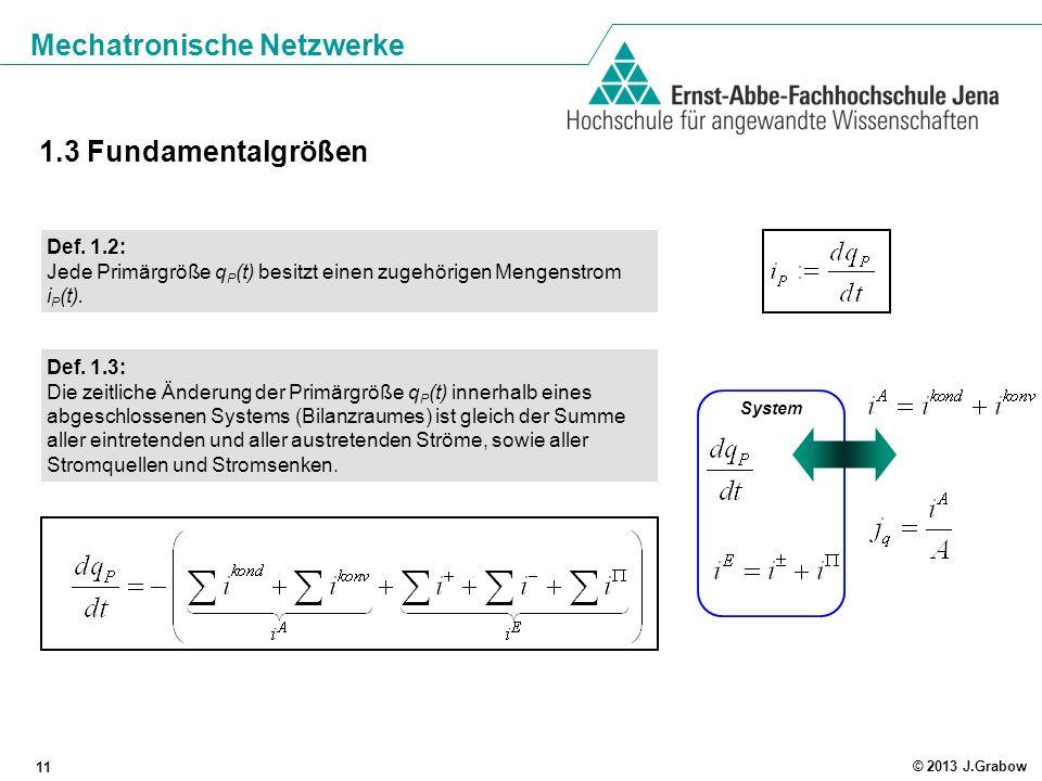 Mechatronische Netzwerke 11 © 2013 J.Grabow 1.3 Fundamentalgrößen Def. 1.2: Jede Primärgröße q P (t) besitzt einen zugehörigen Mengenstrom i P (t). De