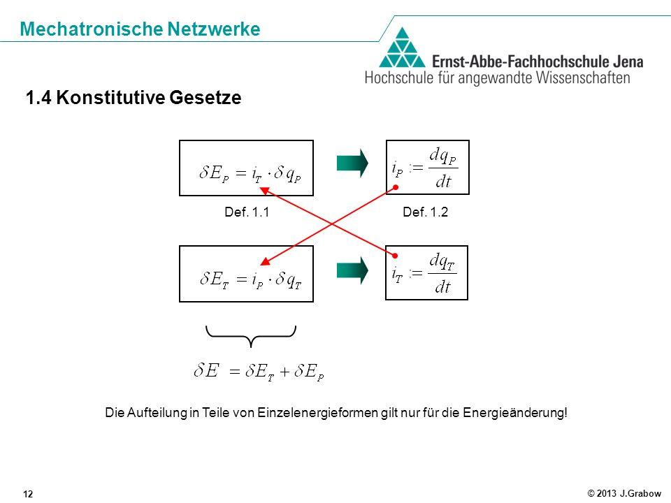 Mechatronische Netzwerke 12 © 2013 J.Grabow 1.4 Konstitutive Gesetze Def. 1.1Def. 1.2 Die Aufteilung in Teile von Einzelenergieformen gilt nur für die