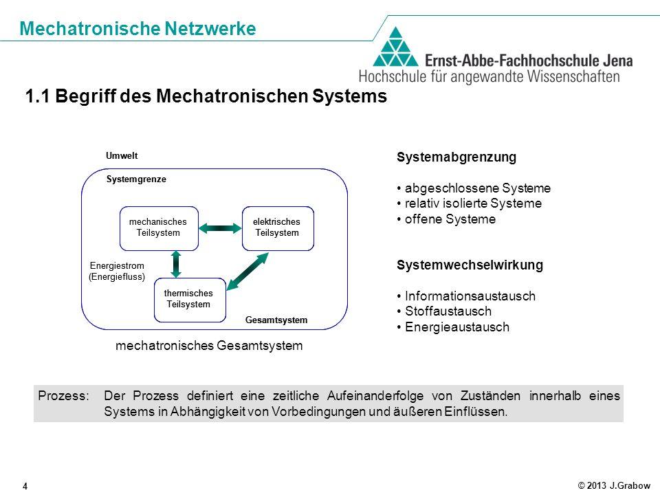 Mechatronische Netzwerke 4 © 2013 J.Grabow 1.1 Begriff des Mechatronischen Systems mechatronisches Gesamtsystem Systemabgrenzung abgeschlossene System