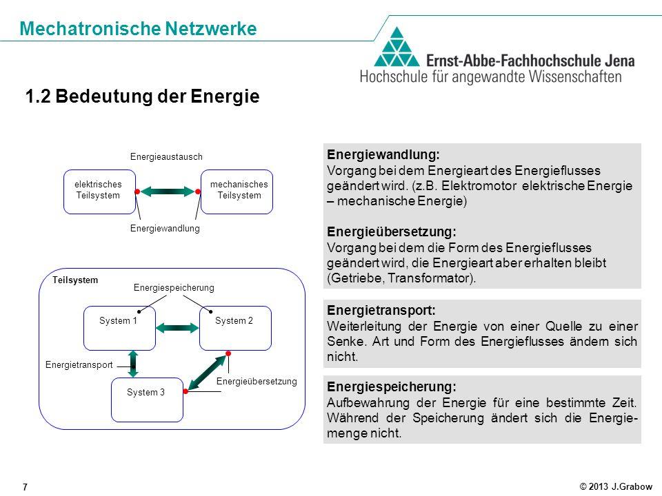 Mechatronische Netzwerke 7 © 2013 J.Grabow 1.2 Bedeutung der Energie elektrisches Teilsystem mechanisches Teilsystem Energieaustausch Energiewandlung