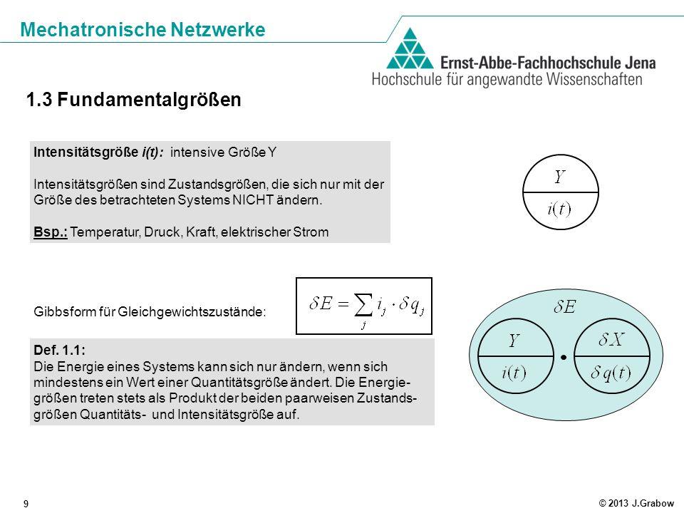 Mechatronische Netzwerke 9 © 2013 J.Grabow Intensitätsgröße i(t):intensive Größe Y Intensitätsgrößen sind Zustandsgrößen, die sich nur mit der Größe d