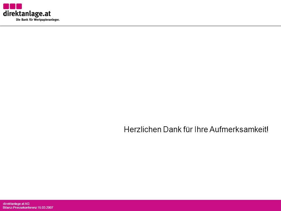 direktanlage.at AG Bilanz-Pressekonferenz 15.03.2007 Herzlichen Dank für Ihre Aufmerksamkeit!