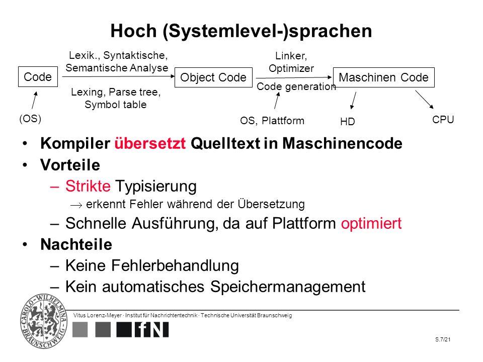 Vitus Lorenz-Meyer · Institut für Nachrichtentechnik · Technische Universität Braunschweig S.18/21 Syntax JavaScript –Prototype Modell, Syntax näher an C als an Java –Native Hash und Regular-Expression Syntax BeanShell –Untermenge von Java mit Skripting Zusätzen (Klassensyntax anders als Java) –Syntax für einfachen Umgang mit JavaBeans DynamicJava –Obermenge von Java (kann Java Code mit wenigen Änderungen interpretieren) JavaFX Script –Deklarative Syntax für schnelles erstellen Grafischer Oberflächen und Animationen –Teilweise nicht-intuitive Syntax