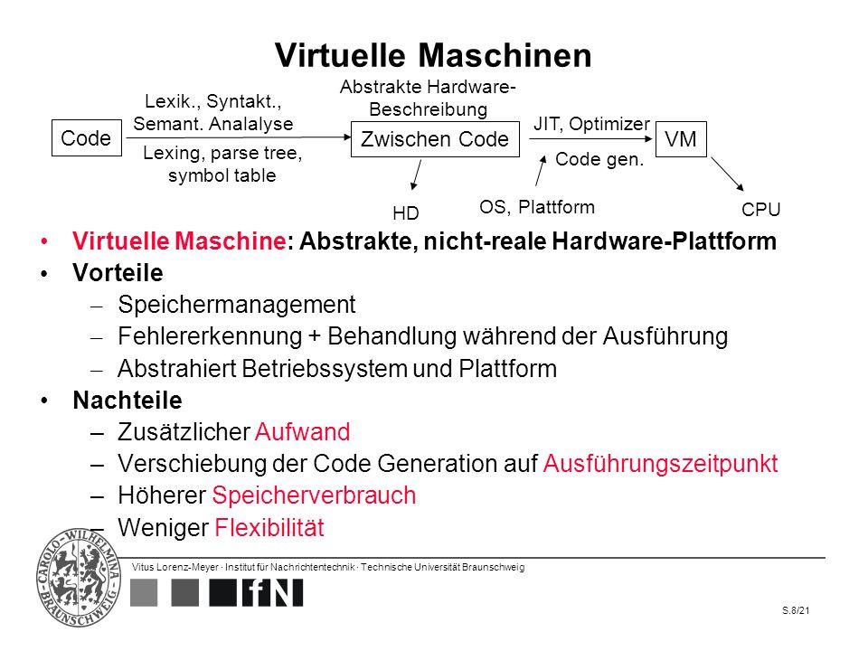Vitus Lorenz-Meyer · Institut für Nachrichtentechnik · Technische Universität Braunschweig S.8/21 Virtuelle Maschinen Virtuelle Maschine: Abstrakte, n
