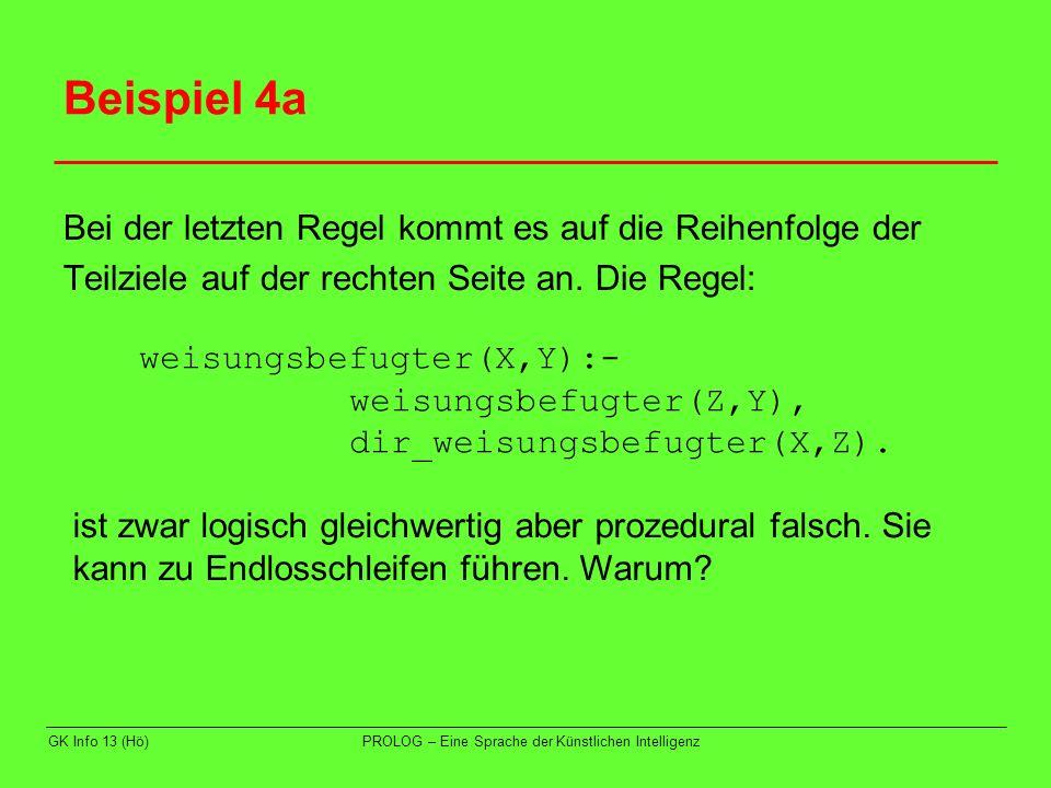 GK Info 13 (Hö)PROLOG – Eine Sprache der Künstlichen Intelligenz Beispiel 4a Bei der letzten Regel kommt es auf die Reihenfolge der Teilziele auf der