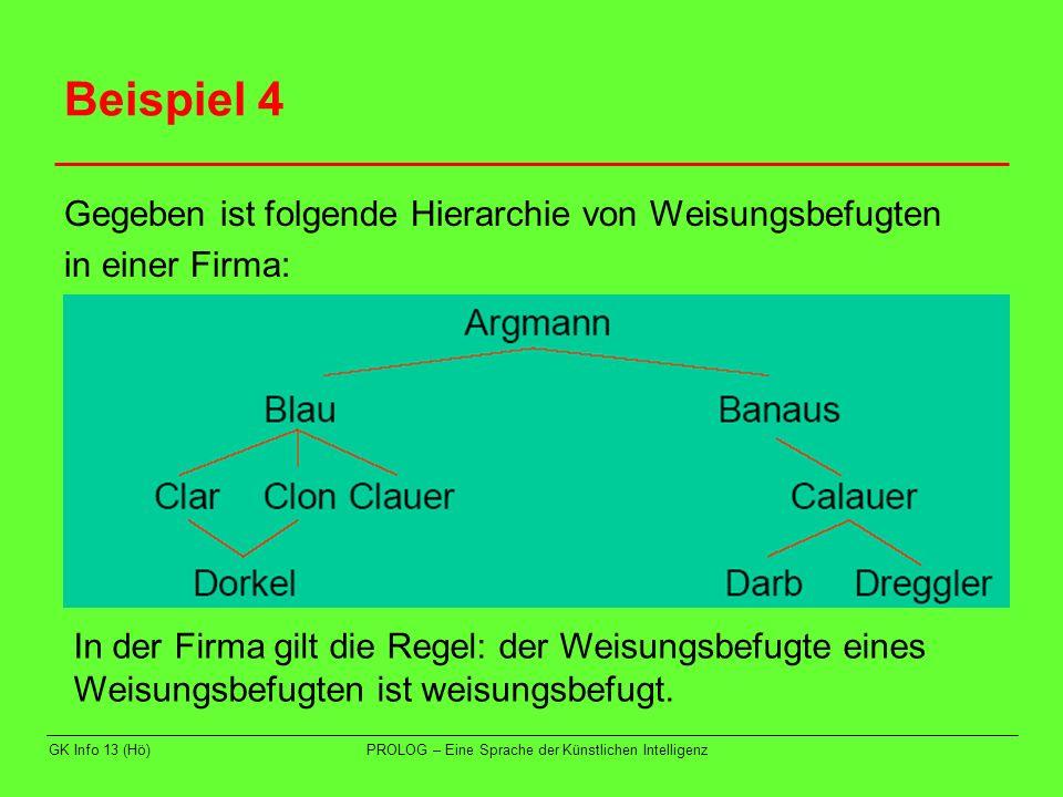 GK Info 13 (Hö)PROLOG – Eine Sprache der Künstlichen Intelligenz Beispiel 4 Ein PROLOG-Programm könnte so aussehen: weisungsbefugt(blau,argmann).