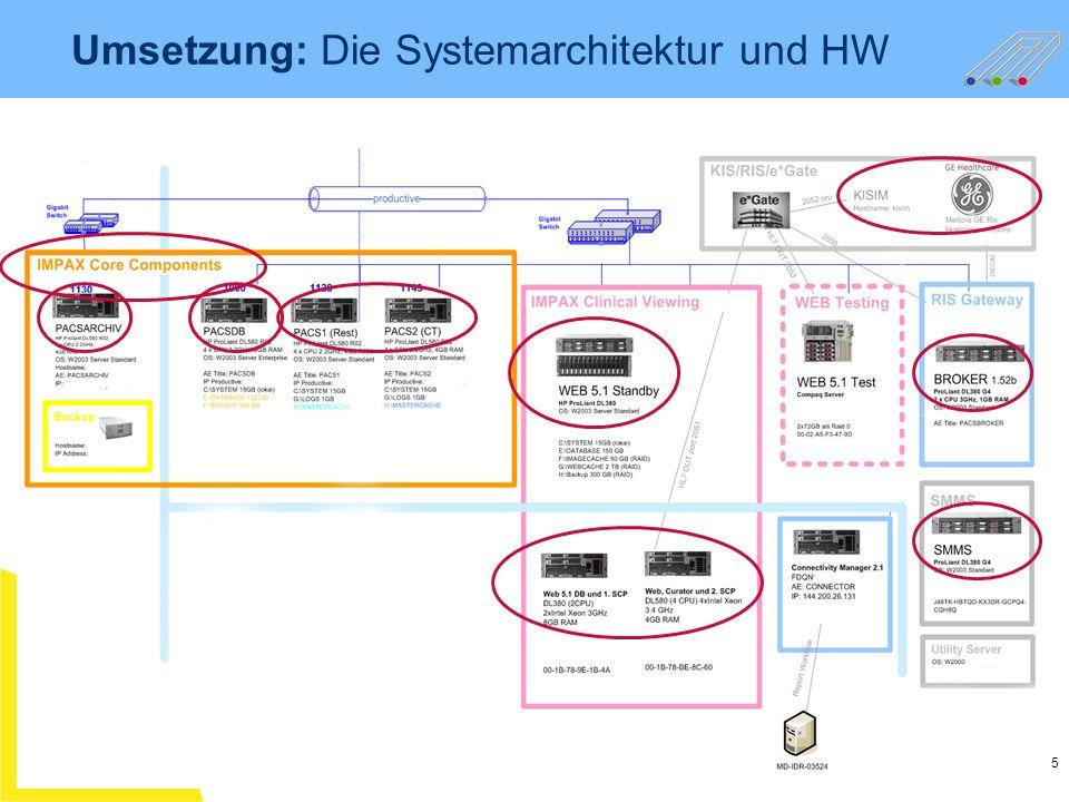 5 M. Uesbeck Umsetzung: Die Systemarchitektur und HW
