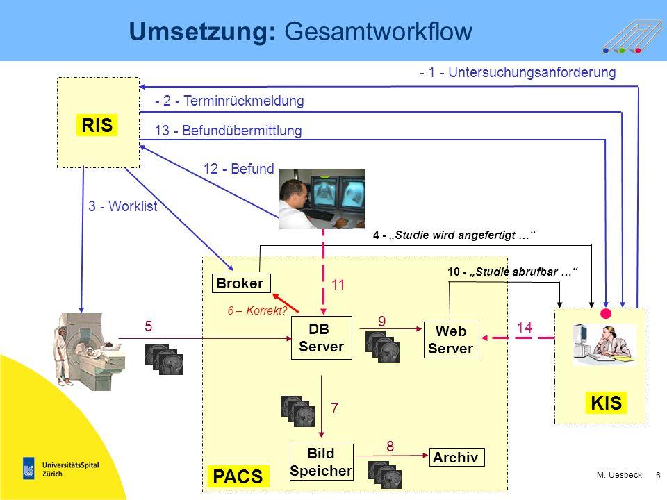 6 M. Uesbeck Umsetzung: Gesamtworkflow DB Server Bild Speicher Archiv Web Server RIS KIS Broker 3 - Worklist 4 - Studie wird angefertigt … 10 - Studie