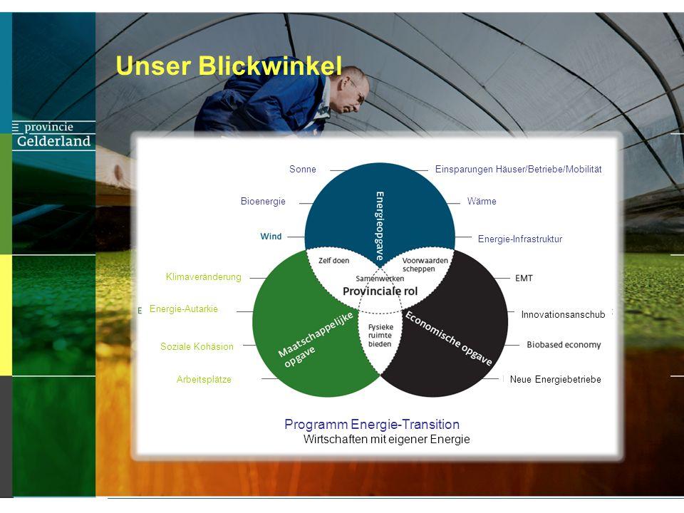 Unser Blickwinkel Einsparungen Häuser/Betriebe/Mobilität Wärme Energie-Infrastruktur Sonne Bioenergie Klimaveränderung Energie-Autarkie Soziale Kohäsion ArbeitsplätzeNeue Energiebetriebe Innovationsanschub Programm Energie-Transition Wirtschaften mit eigener Energie