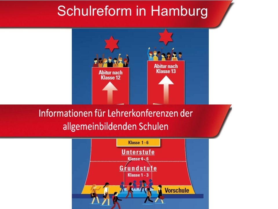 Sta rtfol ie Schulreform in Hamburg