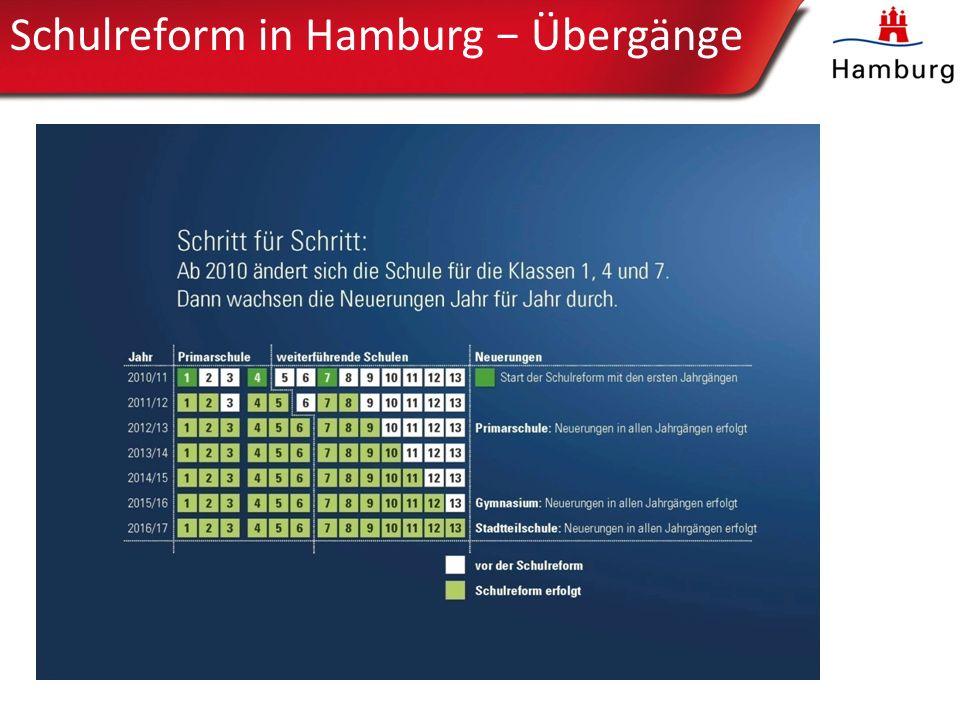 Schulreform in Hamburg Übergänge Übergan g