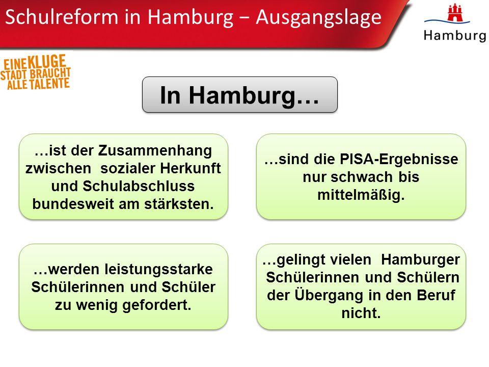 Ausg angs lage Schulreform in Hamburg Ausgangslage In Hamburg… …ist der Zusammenhang zwischen sozialer Herkunft und Schulabschluss bundesweit am stärk
