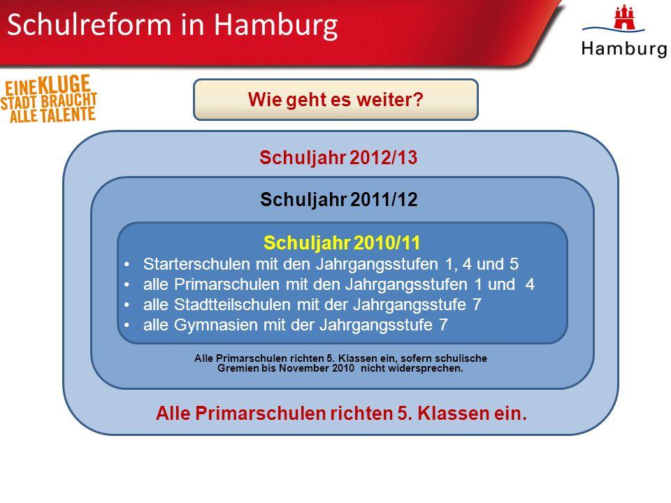 Schuljahr 2010/11 Starterschulen mit den Jahrgangsstufen 1, 4 und 5 alle Primarschulen mit den Jahrgangsstufen 1 und 4 alle Stadtteilschulen mit der J