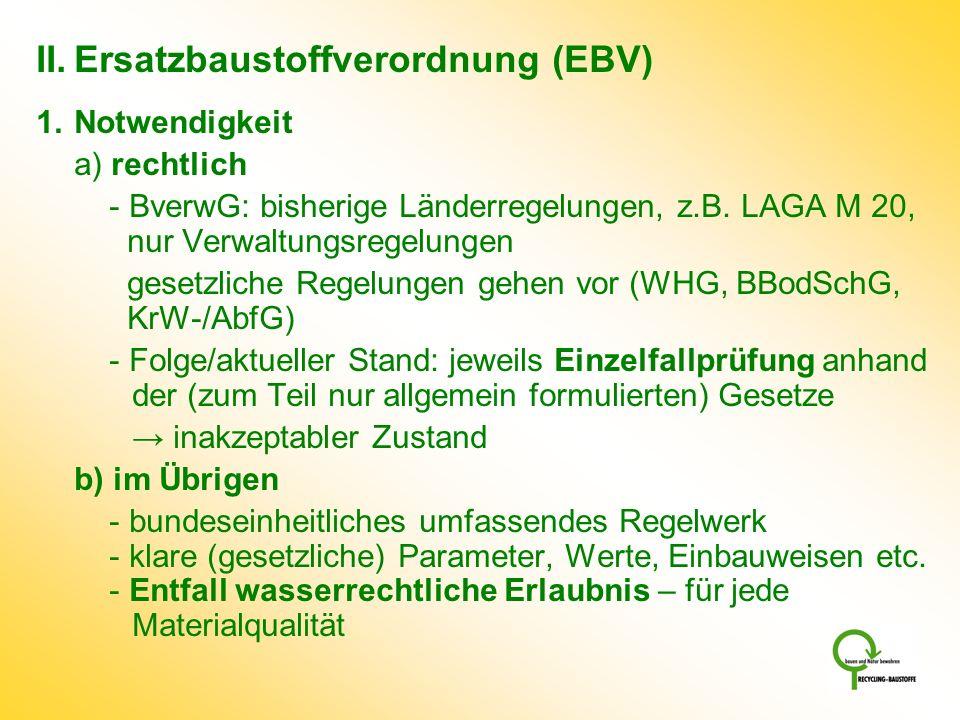 II.Ersatzbaustoffverordnung (EBV) 1.Notwendigkeit a) rechtlich - BverwG: bisherige Länderregelungen, z.B. LAGA M 20, nur Verwaltungsregelungen gesetzl