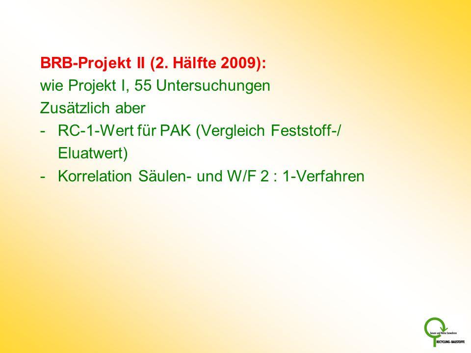 BRB-Projekt II (2. Hälfte 2009): wie Projekt I, 55 Untersuchungen Zusätzlich aber -RC-1-Wert für PAK (Vergleich Feststoff-/ Eluatwert) -Korrelation Sä