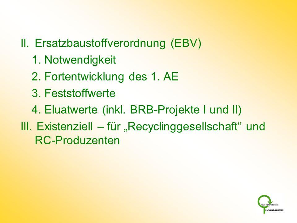 II. Ersatzbaustoffverordnung (EBV) 1. Notwendigkeit 2. Fortentwicklung des 1. AE 3. Feststoffwerte 4. Eluatwerte (inkl. BRB-Projekte I und II) III. Ex