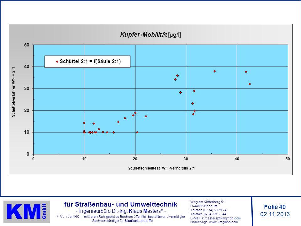GmbH KM Weg am Kötterberg 51 D-44805 Bochum Telefon (0234) 59 29 24 Telefax (0234) 59 35 44 E-Mail: k.mesters@kmgmbh.com Homepage: www.kmgmbh.com für