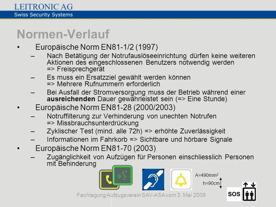 Fachtagung Aufzugsverein SAV-ASA vom 3. Mai 2006 Normen-Verlauf Europäische Norm EN81-1/2 (1997) –Nach Betätigung der Notrufauslöseeinrichtung dürfen