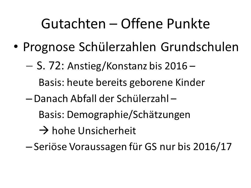 Gutachten – Offene Punkte Prognose Schülerzahlen Grundschulen S. 72: Anstieg/Konstanz bis 2016 – Basis: heute bereits geborene Kinder – Danach Abfall