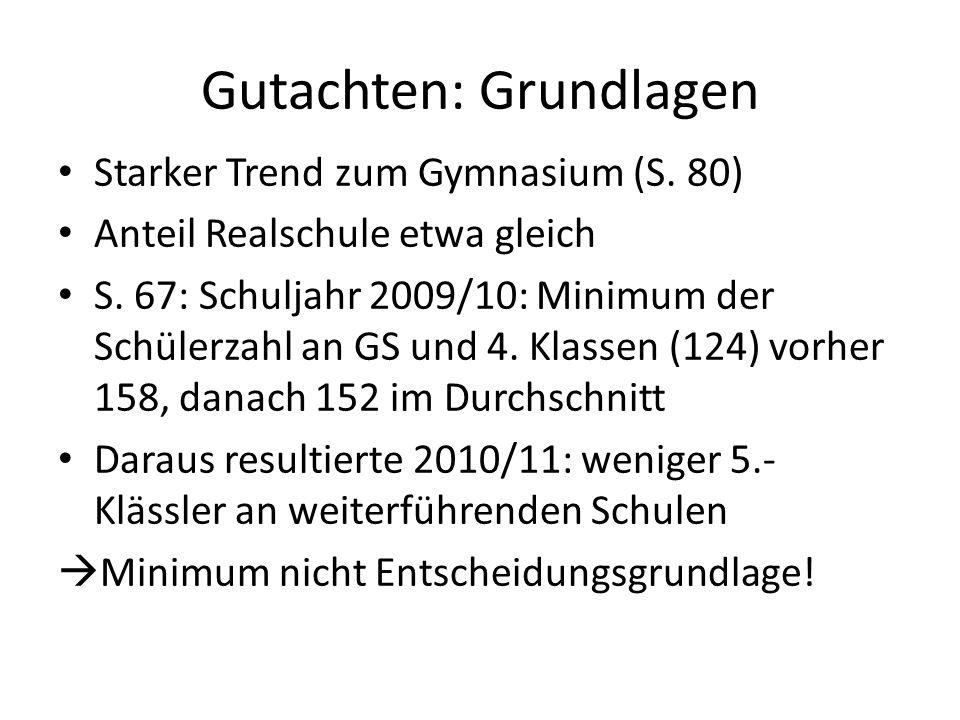 Gutachten: Grundlagen Starker Trend zum Gymnasium (S. 80) Anteil Realschule etwa gleich S. 67: Schuljahr 2009/10: Minimum der Schülerzahl an GS und 4.