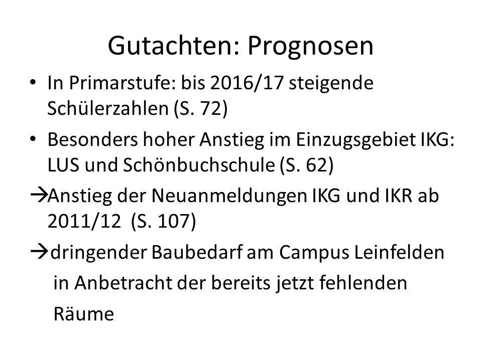 Gutachten: Prognosen In Primarstufe: bis 2016/17 steigende Schülerzahlen (S. 72) Besonders hoher Anstieg im Einzugsgebiet IKG: LUS und Schönbuchschule