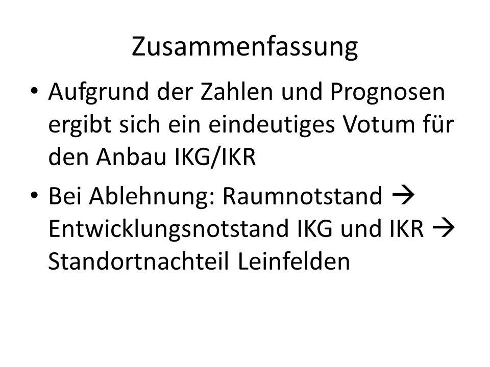Zusammenfassung Aufgrund der Zahlen und Prognosen ergibt sich ein eindeutiges Votum für den Anbau IKG/IKR Bei Ablehnung: Raumnotstand Entwicklungsnots