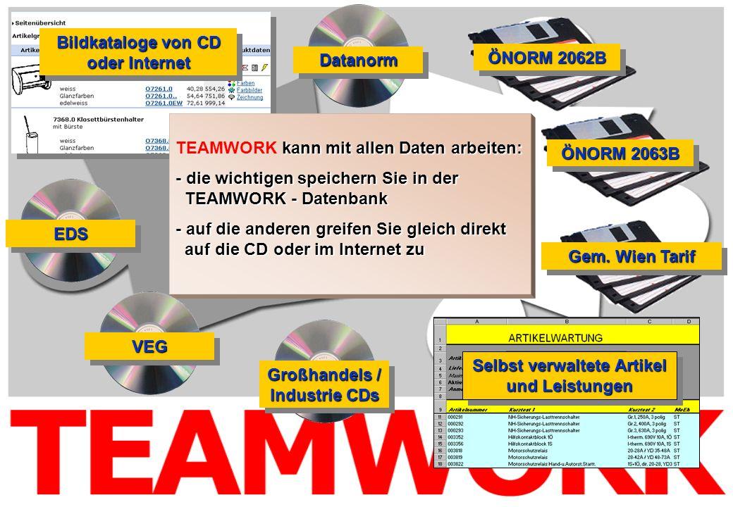 Gem. Wien Tarif ÖNORM 2062B Bildkataloge von CD oder Internet Selbst verwaltete Artikel und Leistungen DatanormDatanorm kann mit allen Daten arbeiten: