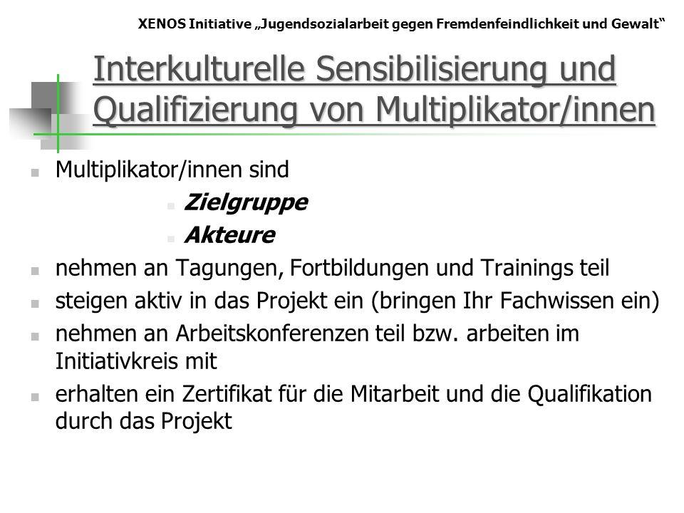 Interkulturelle Sensibilisierung und Qualifizierung von Multiplikator/innen Interkulturelle Sensibilisierung und Qualifizierung von Multiplikator/inne