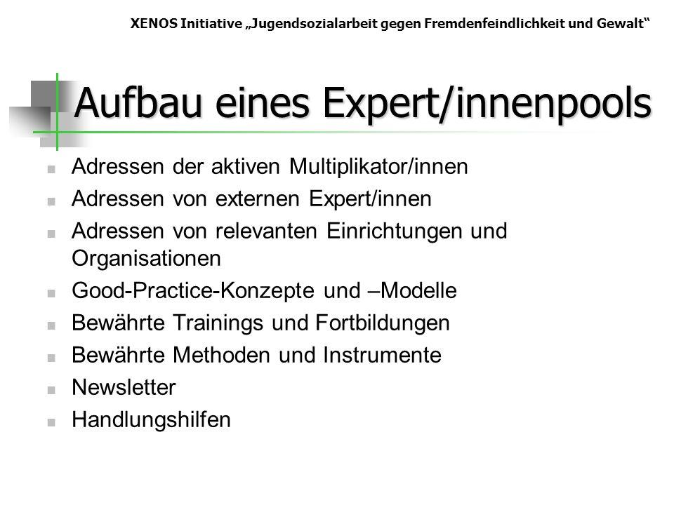 Aufbau eines Expert/innenpools Adressen der aktiven Multiplikator/innen Adressen von externen Expert/innen Adressen von relevanten Einrichtungen und O