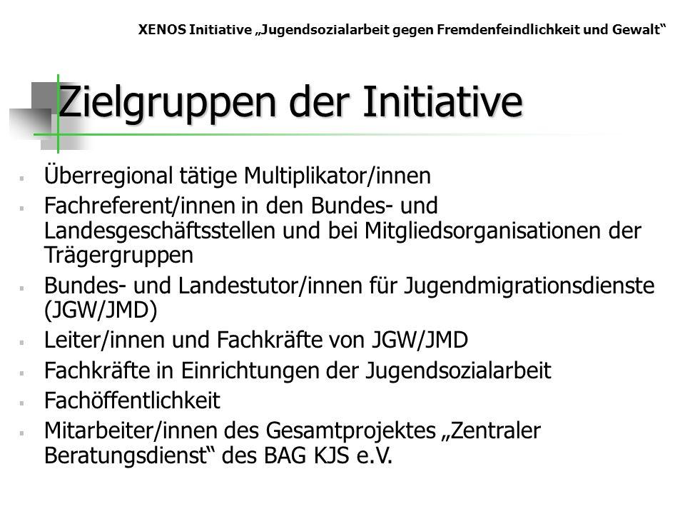 Zielgruppen der Initiative Überregional tätige Multiplikator/innen Fachreferent/innen in den Bundes- und Landesgeschäftsstellen und bei Mitgliedsorgan