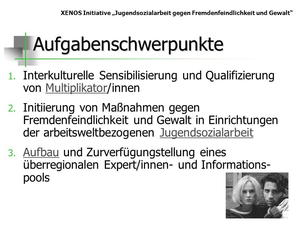 1. Interkulturelle Sensibilisierung und Qualifizierung von Multiplikator/innen Interkulturelle Sensibilisierung und Qualifizierung von Multiplikator/i