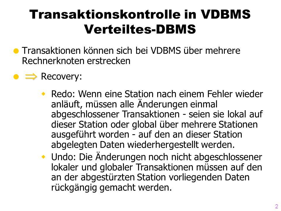2 Transaktionskontrolle in VDBMS Verteiltes-DBMS Transaktionen können sich bei VDBMS über mehrere Rechnerknoten erstrecken Recovery: Redo: Wenn eine S