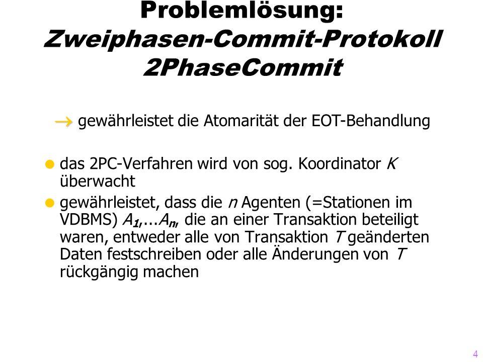 4 Problemlösung: Zweiphasen-Commit-Protokoll 2PhaseCommit das 2PC-Verfahren wird von sog. Koordinator K überwacht gewährleistet, dass die n Agenten (=