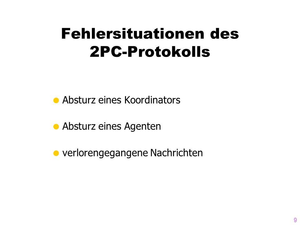 9 Fehlersituationen des 2PC-Protokolls Absturz eines Koordinators Absturz eines Agenten verlorengegangene Nachrichten