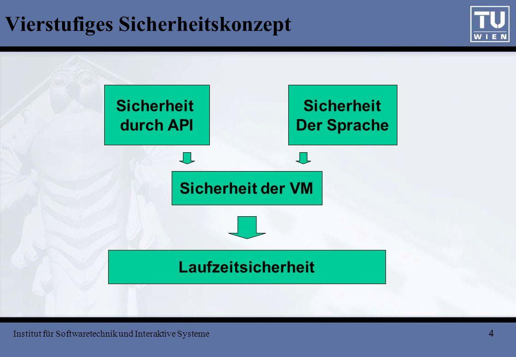 4 Vierstufiges Sicherheitskonzept Institut für Softwaretechnik und Interaktive Systeme Sicherheit durch API Sicherheit Der Sprache Sicherheit der VM L