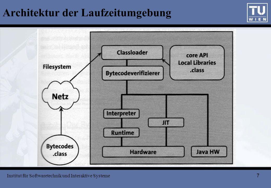 7 Architektur der Laufzeitumgebung Institut für Softwaretechnik und Interaktive Systeme