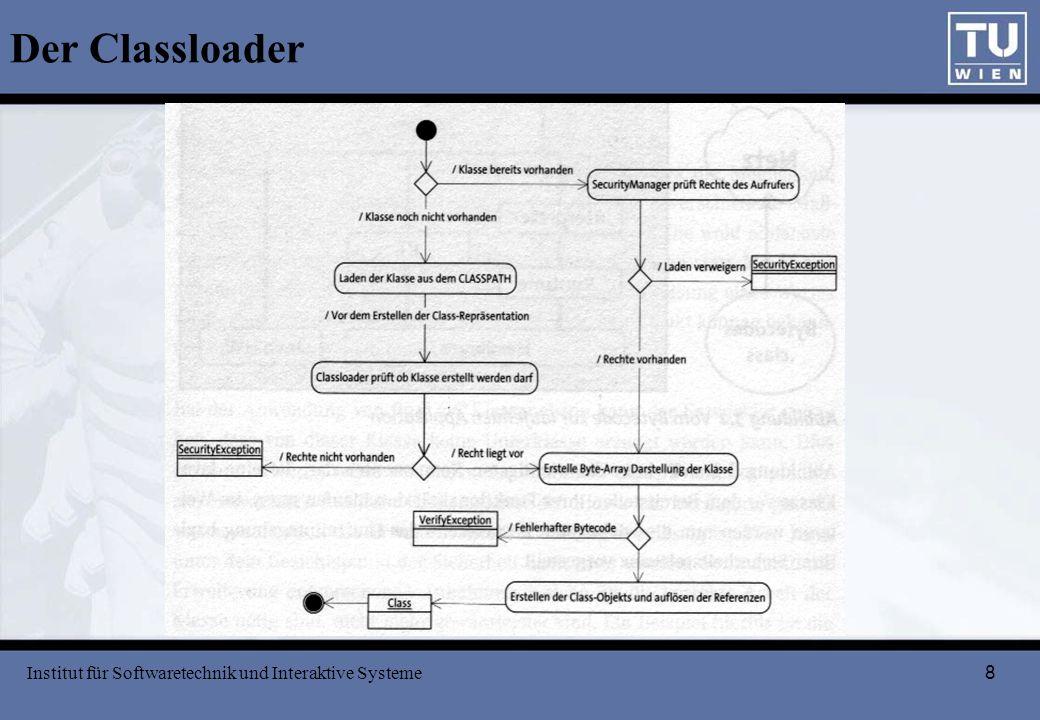 9 Der Bytecodeverifier (1) Muss explizit mit java –verify aktiviert werden Überprüft –Format der *.class Datei –Final-Statements –Mehrfachvererbung –Casts –Initalisierungen –Andere undefinierte Zustände Institut für Softwaretechnik und Interaktive Systeme
