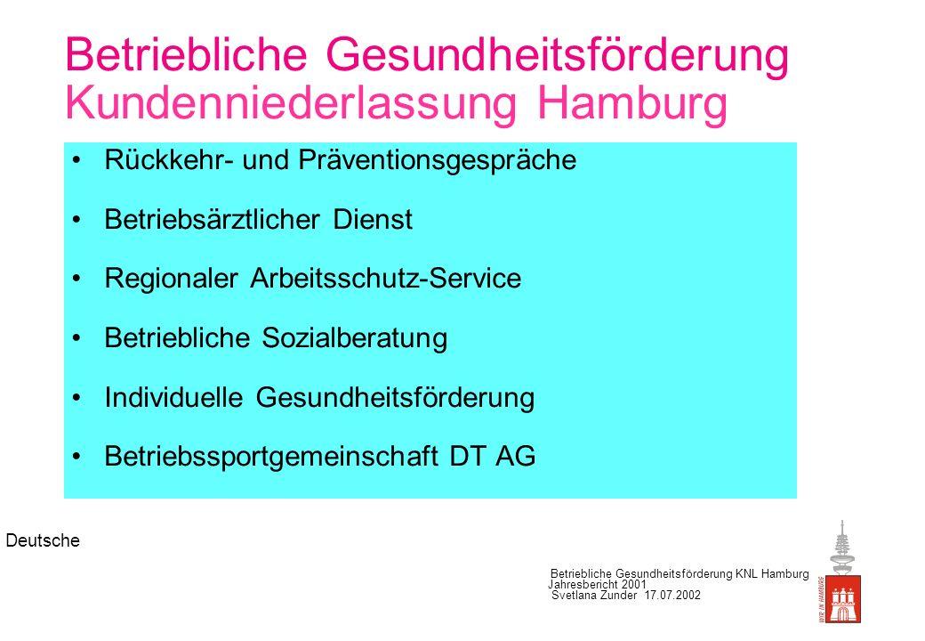 Deutsche Betriebliche Gesundheitsförderung KNL Hamburg Jahresbericht 2001 Svetlana Zunder 17.07.2002 Betriebsärztlicher Dienst Arbeitsmedizinische Vorsorgeuntersuchungen