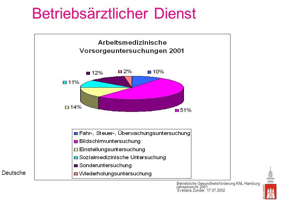 Deutsche Betriebliche Gesundheitsförderung KNL Hamburg Jahresbericht 2001 Svetlana Zunder 17.07.2002 Betriebsärztlicher Dienst Arbeitsmed