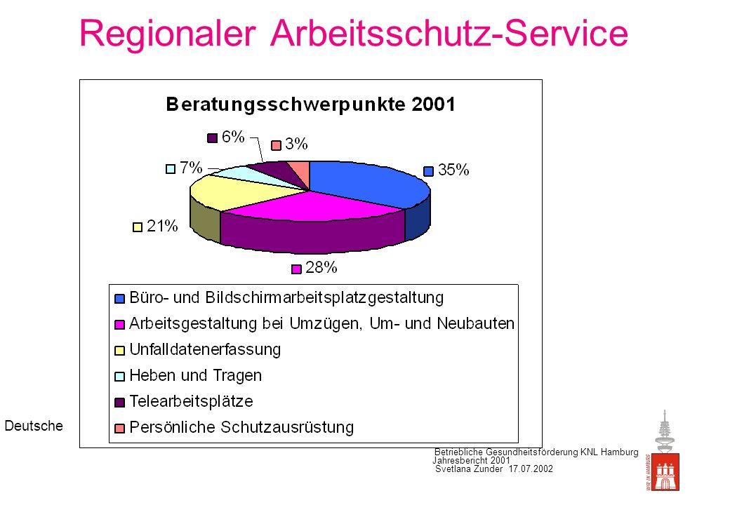 Deutsche Betriebliche Gesundheitsförderung KNL Hamburg Jahresbericht 2001 Svetlana Zunder 17.07.2002 Regionaler Arbeitsschutz-Service Unfallstatistik: