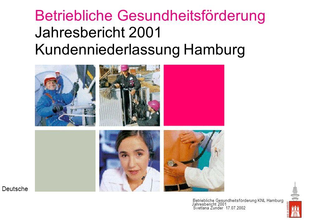 Deutsche Betriebliche Gesundheitsförderung KNL Hamburg Jahresbericht 2001 Svetlana Zunder 17.07.2002 Verständnis von Gesundheit: Gesundheit Positives seelisches Befinden Netzwerk sozialer Beziehungen Positives Selbstwertgefühl Positives körperliches Befinden