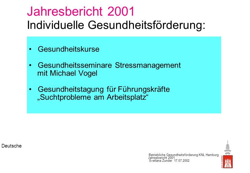 Deutsche Betriebliche Gesundheitsförderung KNL Hamburg Jahresbericht 2001 Svetlana Zunder 17.07.2002 Individuelle Gesundheitsförderung Maßnahmen: