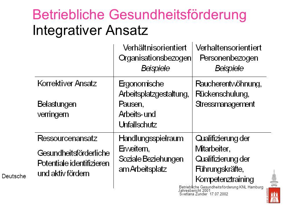 Deutsche Betriebliche Gesundheitsförderung KNL Hamburg Jahresbericht 2001 Svetlana Zunder 17.07.2002 Gesundheitsförderung Wertewandel: Salutogenese Was hält gesund.