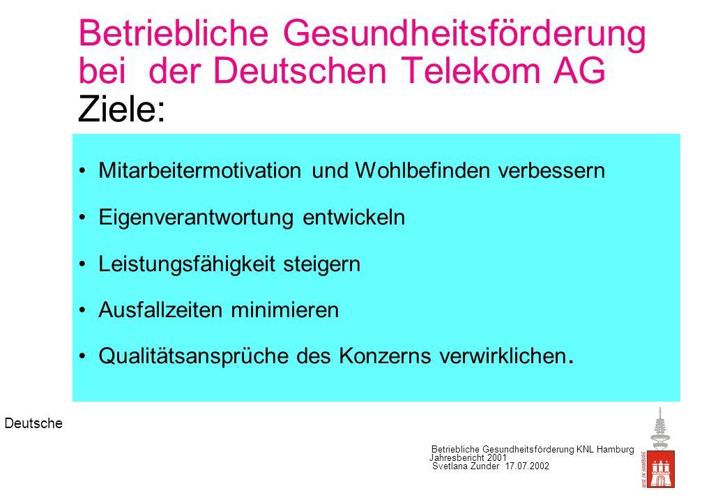 Deutsche Betriebliche Gesundheitsförderung KNL Hamburg Jahresbericht 2001 Svetlana Zunder 17.07.2002 Betriebliches Gesundheitsmanagement Definition:...die Entwicklung integrierter betrieblicher Strukturen und Prozesse, die die gesundheitsförderliche Gestaltung von Arbeit, Organisation und dem Verhalten am Arbeitsplatz zum Ziel haben und den Beschäftigten wie dem Unternehmen gleichermaßen zugute kommen.