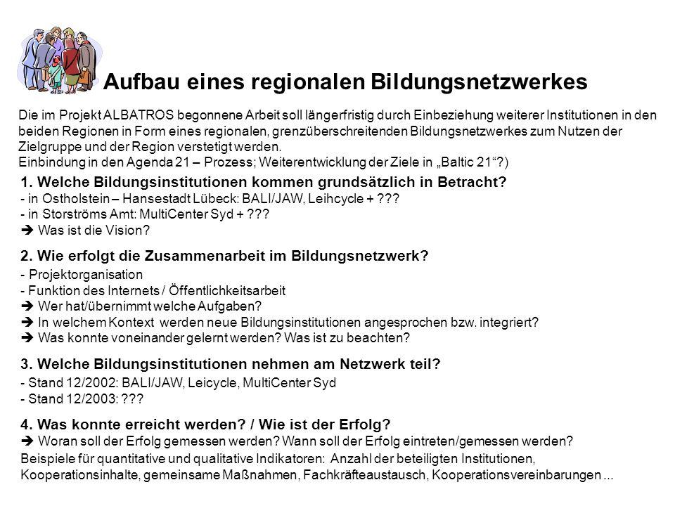 Aufbau eines regionalen Bildungsnetzwerkes 1. Welche Bildungsinstitutionen kommen grundsätzlich in Betracht? - in Ostholstein – Hansestadt Lübeck: BAL
