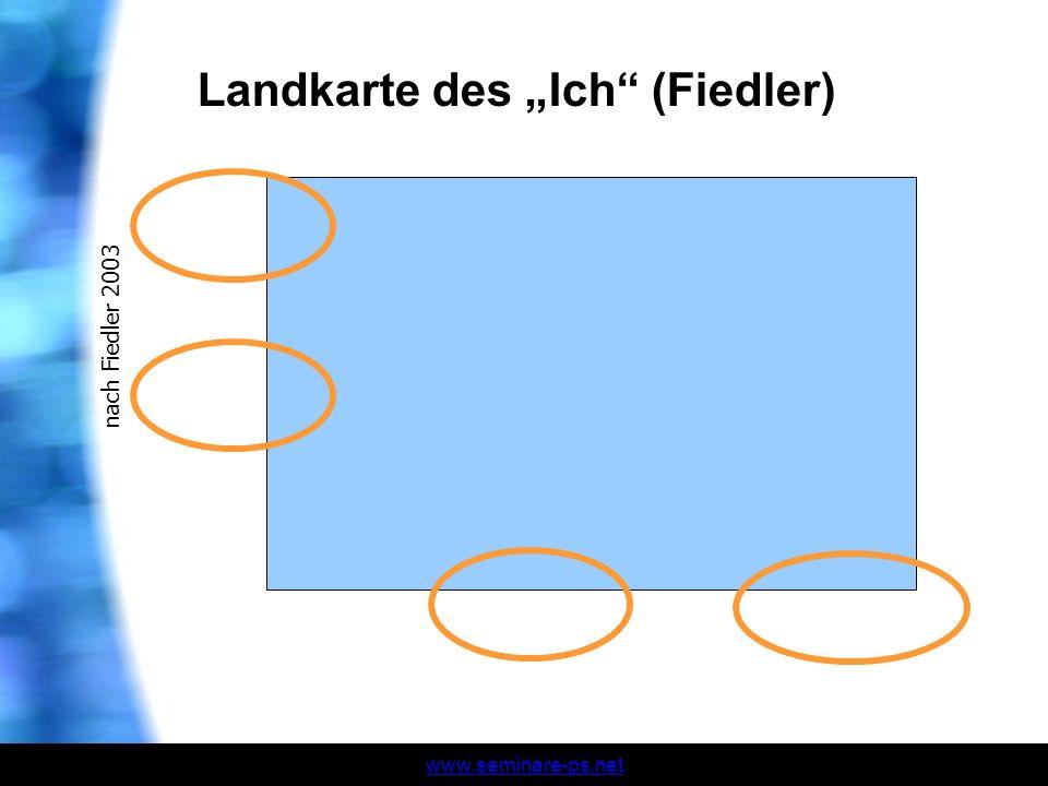 www.seminare-ps.net Landkarte des Ich (Fiedler) nach Fiedler 2003