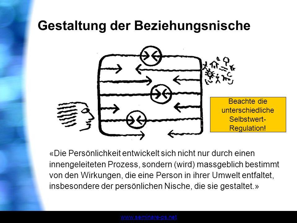 www.seminare-ps.net Gestaltung der Beziehungsnische «Die Persönlichkeit entwickelt sich nicht nur durch einen innengeleiteten Prozess, sondern (wird)
