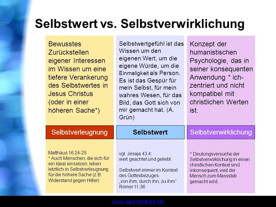 www.seminare-ps.net Selbstwert vs. Selbstverwirklichung SelbstwertSelbstverwirklichungSelbstverleugnung Selbstwertgefühl ist das Wissen um den eigenen